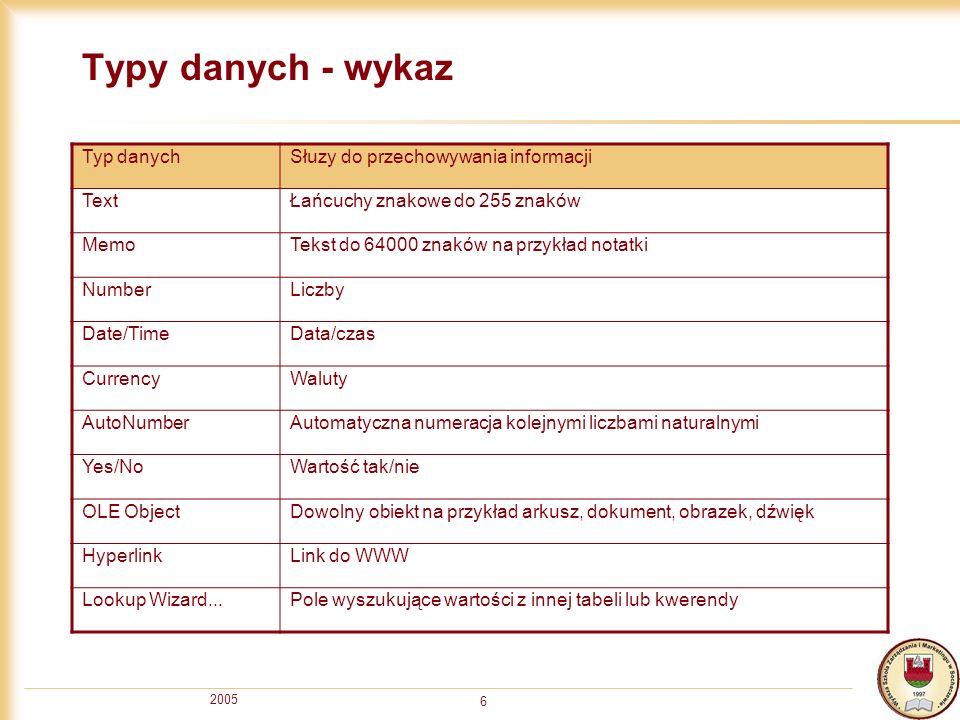 2005 6 Typy danych - wykaz Typ danychSłuzy do przechowywania informacji TextŁańcuchy znakowe do 255 znaków MemoTekst do 64000 znaków na przykład notat