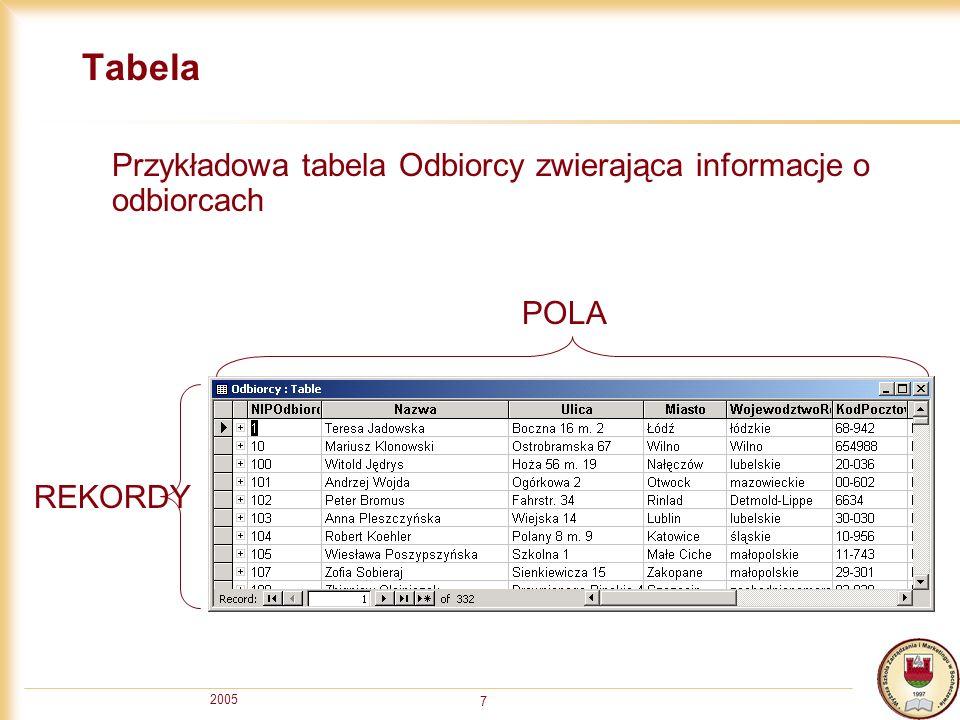 2005 7 Tabela Przykładowa tabela Odbiorcy zwierająca informacje o odbiorcach POLA REKORDY