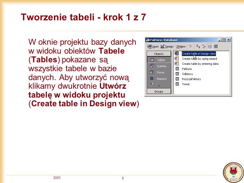 2005 8 Tworzenie tabeli - krok 1 z 7 W oknie projektu bazy danych w widoku obiektów Tabele (Tables) pokazane są wszystkie tabele w bazie danych. Aby u