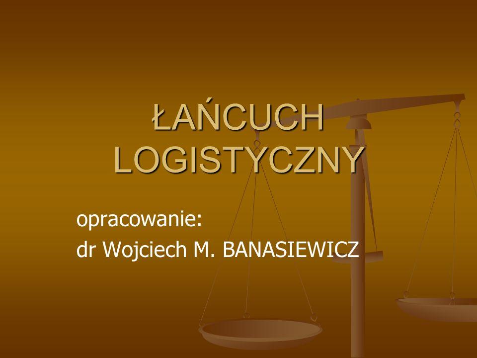 ŁAŃCUCH LOGISTYCZNY opracowanie: dr Wojciech M. BANASIEWICZ