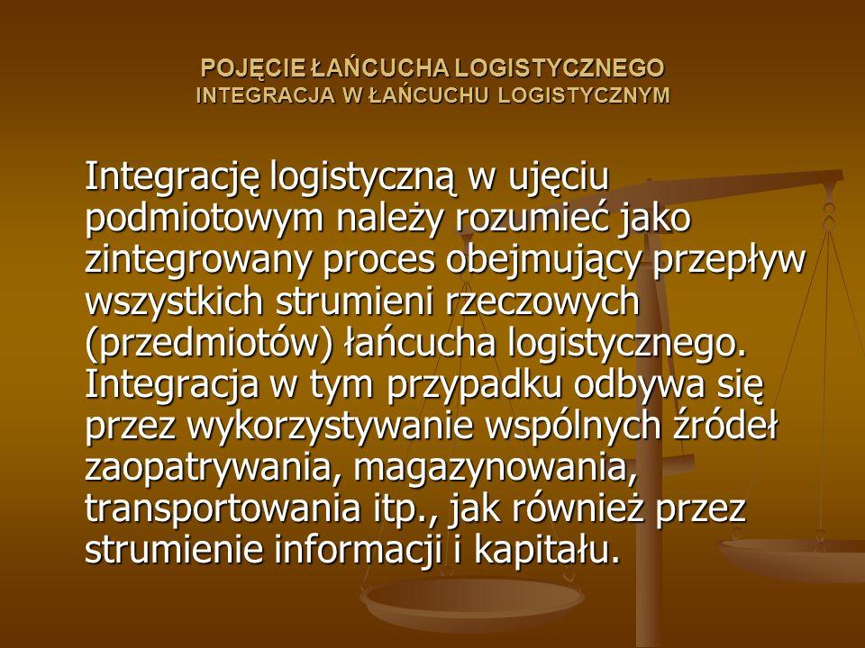 POJĘCIE ŁAŃCUCHA LOGISTYCZNEGO INTEGRACJA W ŁAŃCUCHU LOGISTYCZNYM Integrację logistyczną w ujęciu podmiotowym należy rozumieć jako zintegrowany proces