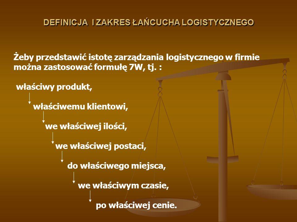 DEFINICJA I ZAKRES ŁAŃCUCHA LOGISTYCZNEGO Żeby przedstawić istotę zarządzania logistycznego w firmie można zastosować formułę 7W, tj. : właściwy produ