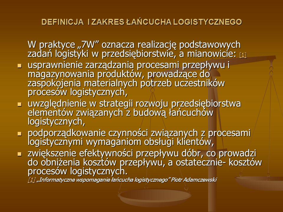 DEFINICJA I ZAKRES ŁAŃCUCHA LOGISTYCZNEGO W praktyce 7W oznacza realizację podstawowych zadań logistyki w przedsiębiorstwie, a mianowicie: [1] [1] usp