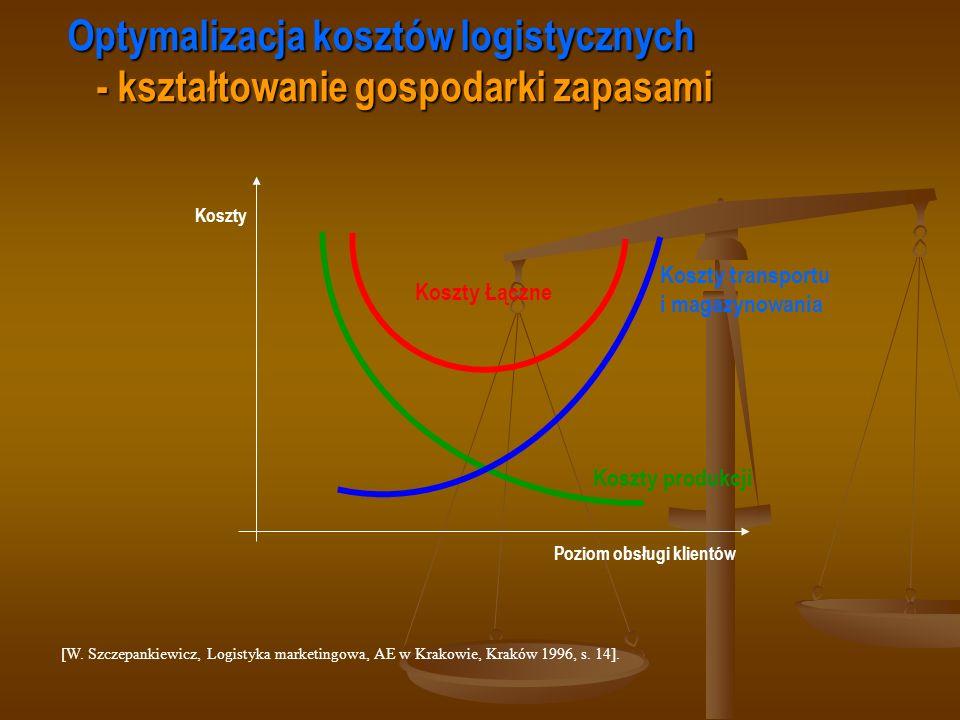 [W. Szczepankiewicz, Logistyka marketingowa, AE w Krakowie, Kraków 1996, s. 14]. Optymalizacja kosztów logistycznych - kształtowanie gospodarki zapasa