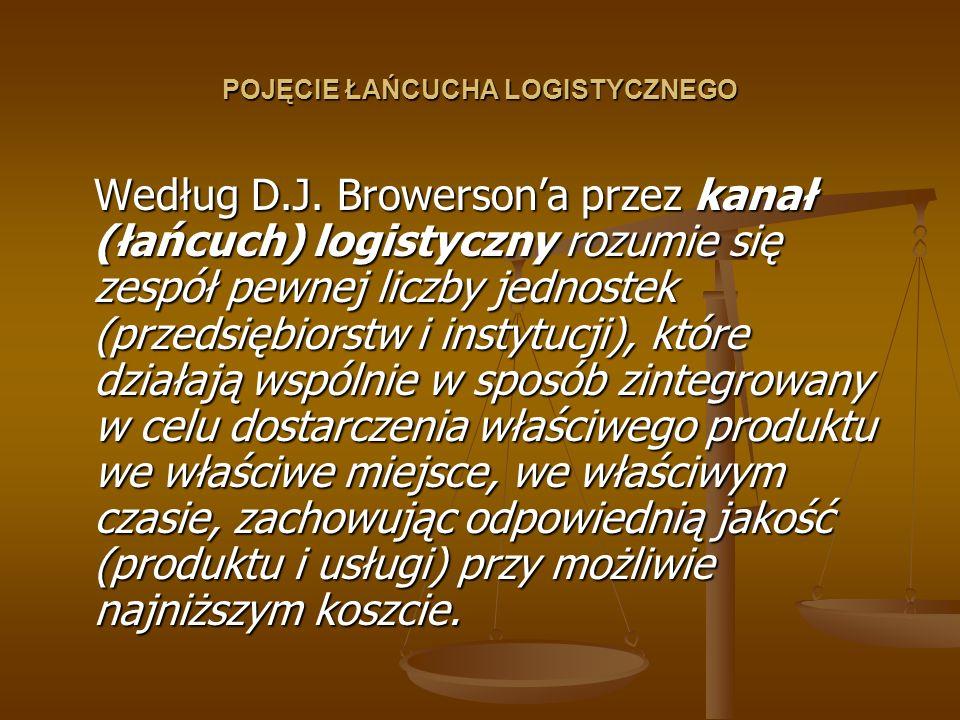 POJĘCIE ŁAŃCUCHA LOGISTYCZNEGO Według D.J. Browersona przez kanał (łańcuch) logistyczny rozumie się zespół pewnej liczby jednostek (przedsiębiorstw i