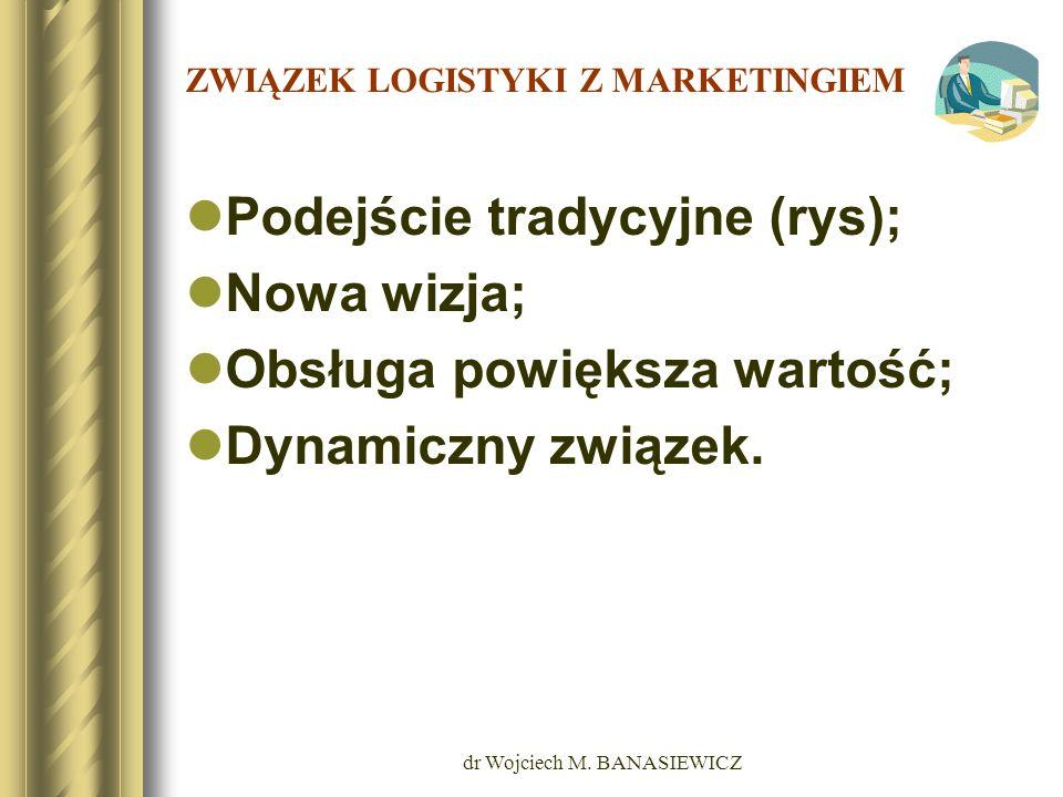 dr Wojciech M. BANASIEWICZ ZWIĄZEK LOGISTYKI Z MARKETINGIEM Podejście tradycyjne (rys); Nowa wizja; Obsługa powiększa wartość; Dynamiczny związek.