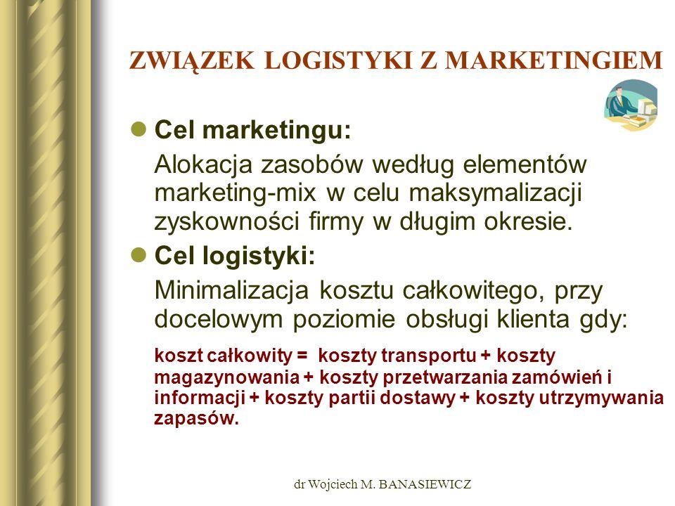 dr Wojciech M. BANASIEWICZ ZWIĄZEK LOGISTYKI Z MARKETINGIEM Cel marketingu: Alokacja zasobów według elementów marketing-mix w celu maksymalizacji zysk