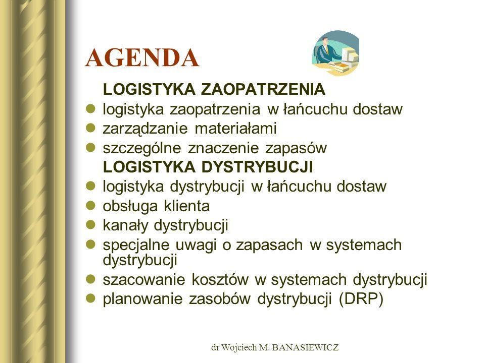 AGENDA LOGISTYKA ZAOPATRZENIA logistyka zaopatrzenia w łańcuchu dostaw zarządzanie materiałami szczególne znaczenie zapasów LOGISTYKA DYSTRYBUCJI logi