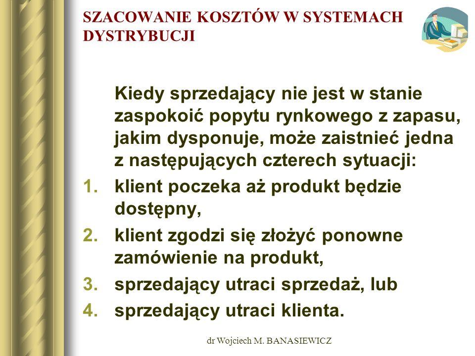 dr Wojciech M. BANASIEWICZ SZACOWANIE KOSZTÓW W SYSTEMACH DYSTRYBUCJI Kiedy sprzedający nie jest w stanie zaspokoić popytu rynkowego z zapasu, jakim d