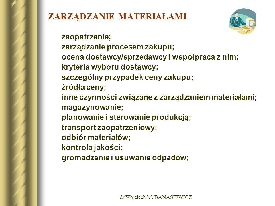 dr Wojciech M. BANASIEWICZ ZARZĄDZANIE MATERIAŁAMI zaopatrzenie; zarządzanie procesem zakupu; ocena dostawcy/sprzedawcy i współpraca z nim; kryteria w