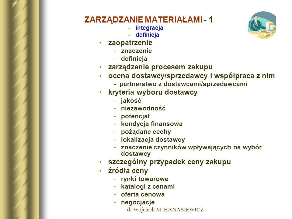dr Wojciech M. BANASIEWICZ ZARZĄDZANIE MATERIAŁAMI - 1 -integracja -definicja zaopatrzenie -znaczenie -definicja zarządzanie procesem zakupu ocena dos