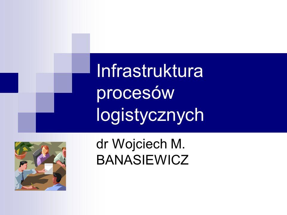 Infrastruktura procesów logistycznych przegląd definicji Środki techniczne stosowane (wykorzystywane) w procesach fizycznego przepływu produktów a także w procesach informacyjnych logistyki oraz sposoby ich użycia a także systemy ich wykorzystania tworzą swego rodzaju infrastrukturę procesów logistycznych.