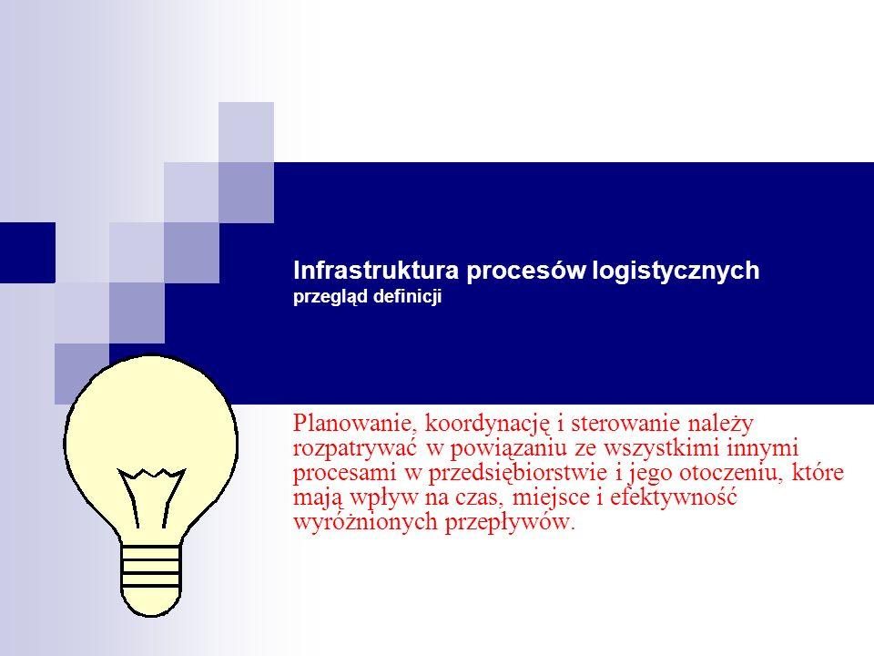 Infrastruktura procesów logistycznych przegląd definicji Planowanie, koordynację i sterowanie należy rozpatrywać w powiązaniu ze wszystkimi innymi pro