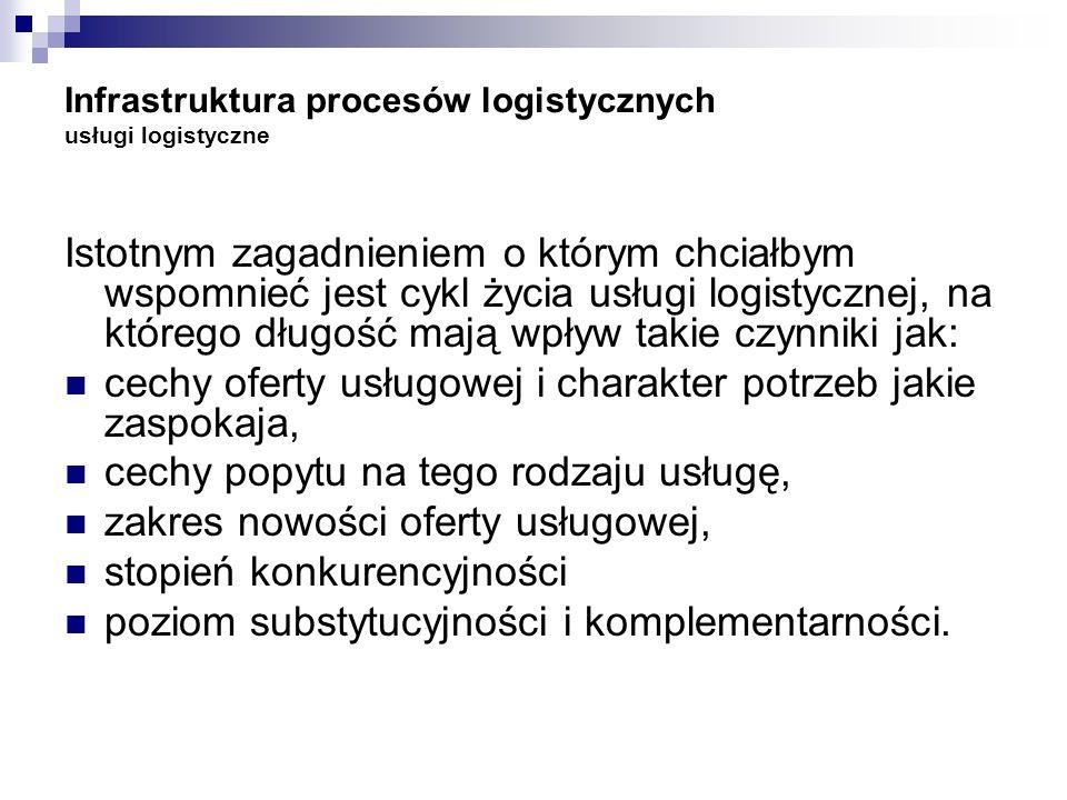 Infrastruktura procesów logistycznych usługi logistyczne Istotnym zagadnieniem o którym chciałbym wspomnieć jest cykl życia usługi logistycznej, na kt