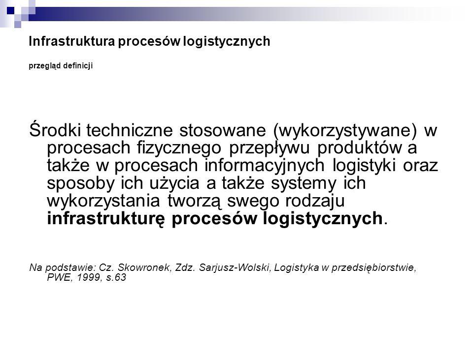 Infrastruktura procesów logistycznych przegląd definicji Środki techniczne stosowane (wykorzystywane) w procesach fizycznego przepływu produktów a tak