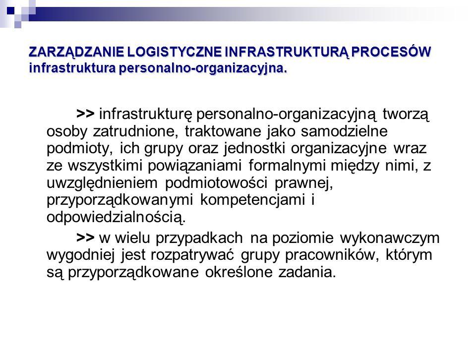 ZARZĄDZANIE LOGISTYCZNE INFRASTRUKTURĄ PROCESÓW infrastruktura personalno-organizacyjna. >> infrastrukturę personalno-organizacyjną tworzą osoby zatru
