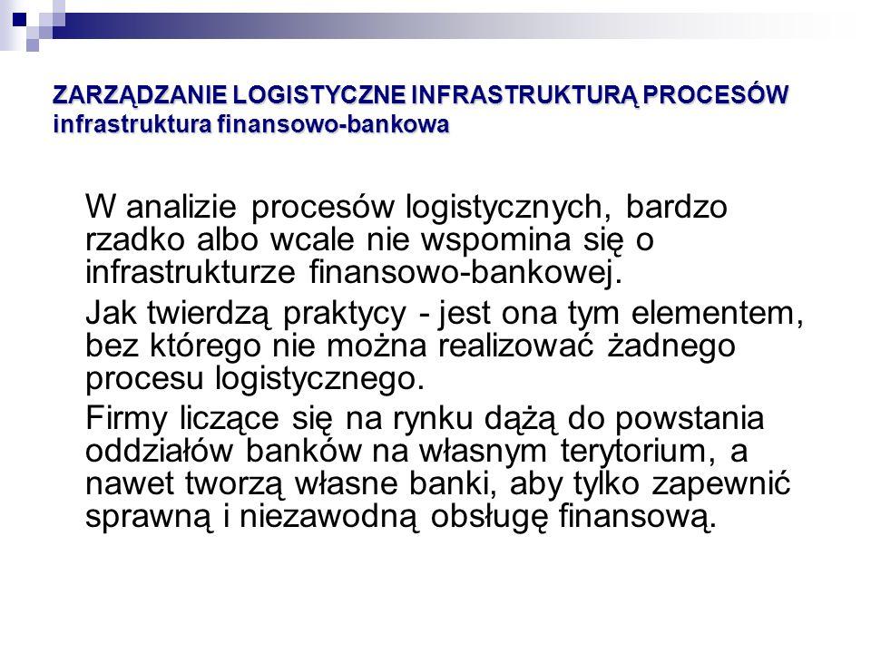 ZARZĄDZANIE LOGISTYCZNE INFRASTRUKTURĄ PROCESÓW infrastruktura finansowo-bankowa W analizie procesów logistycznych, bardzo rzadko albo wcale nie wspom