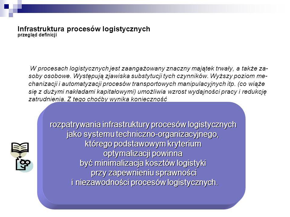 Infrastruktura procesów logistycznych przegląd definicji W procesach logistycznych jest zaangażowany znaczny majątek trwały, a także za- soby osobowe.
