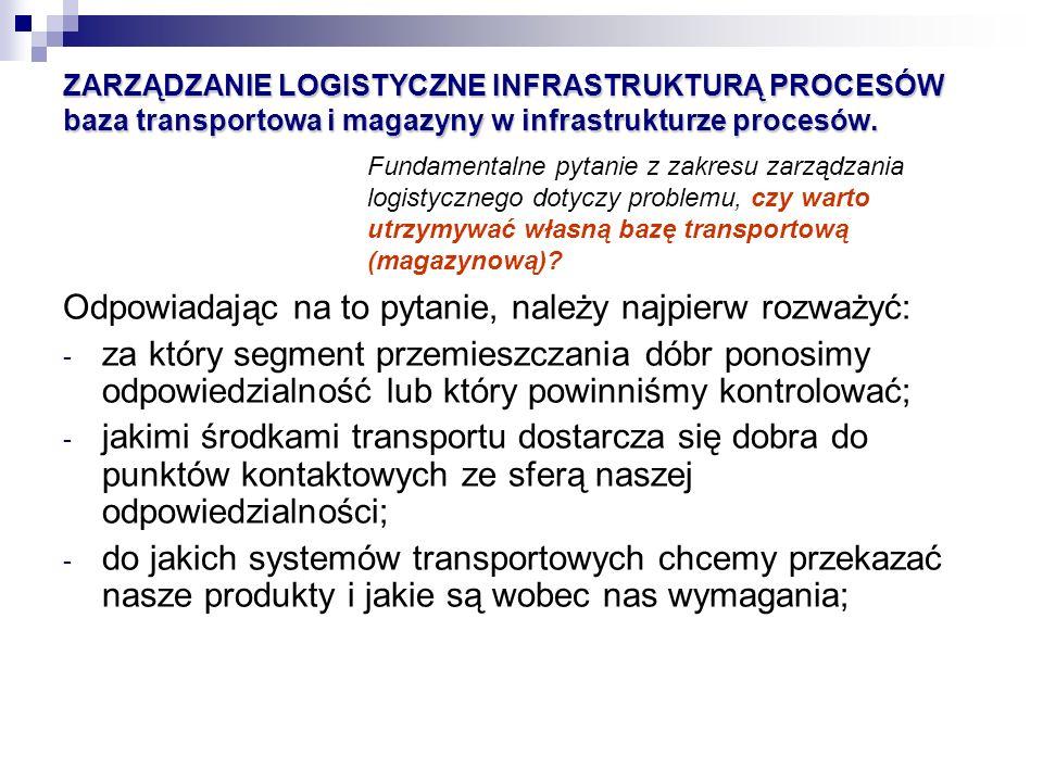 ZARZĄDZANIE LOGISTYCZNE INFRASTRUKTURĄ PROCESÓW baza transportowa i magazyny w infrastrukturze procesów. Odpowiadając na to pytanie, należy najpierw r