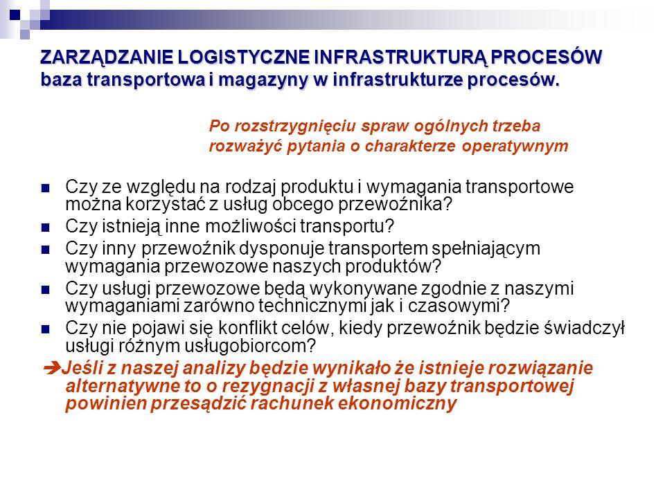 ZARZĄDZANIE LOGISTYCZNE INFRASTRUKTURĄ PROCESÓW baza transportowa i magazyny w infrastrukturze procesów. Czy ze względu na rodzaj produktu i wymagania