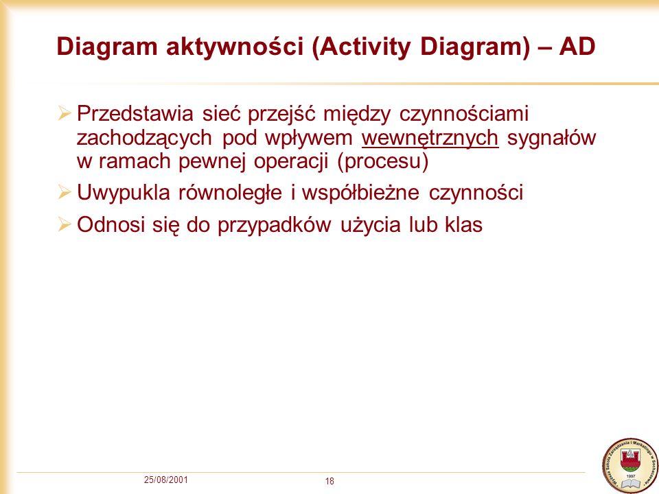 25/08/2001 18 Diagram aktywności (Activity Diagram) – AD Przedstawia sieć przejść między czynnościami zachodzących pod wpływem wewnętrznych sygnałów w