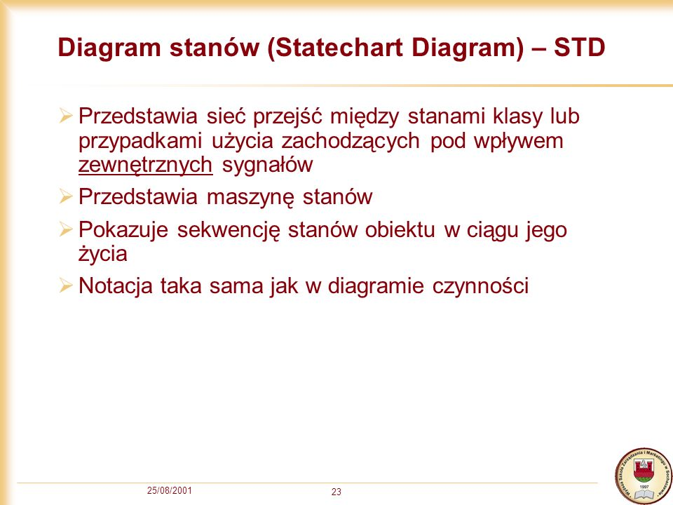 25/08/2001 23 Diagram stanów (Statechart Diagram) – STD Przedstawia sieć przejść między stanami klasy lub przypadkami użycia zachodzących pod wpływem