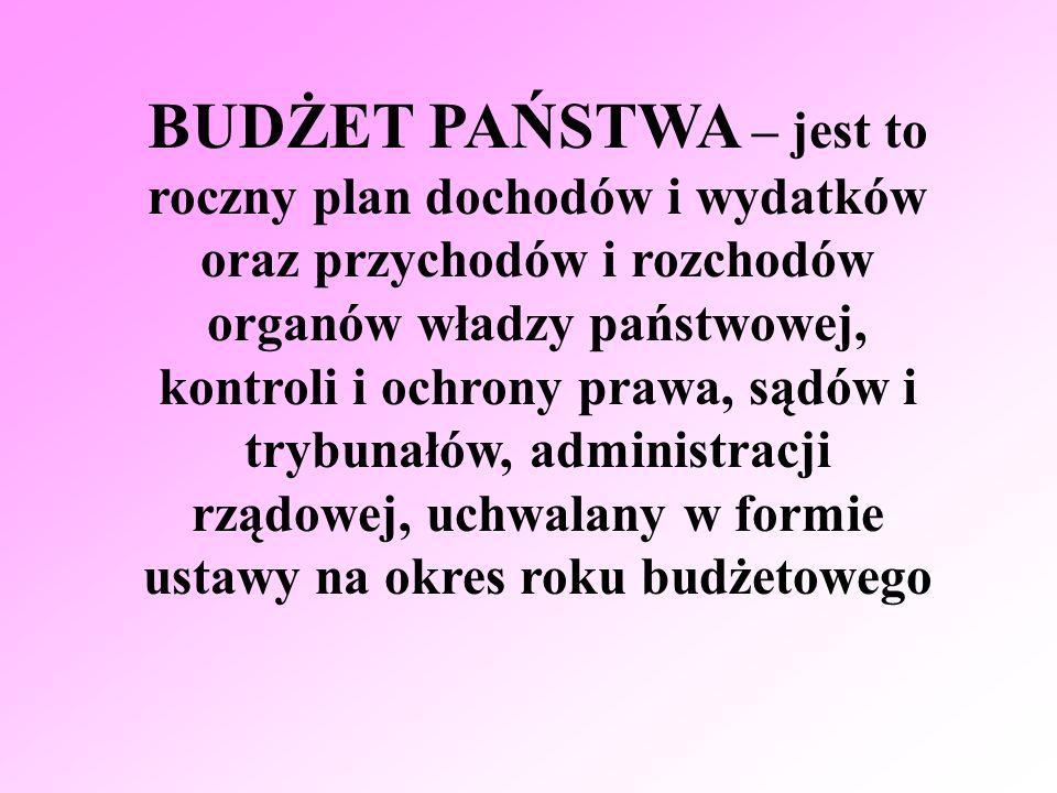 Odrębności trybu uchwalania ustawy budżetowej inicjatywa ustawodawcza należy wyłącznie do Rady Ministrów i jest ujęta jako obowiązek rządu projekt ustawy budżetowej powinien być przedłożony Sejmowi najpóźniej na 3 miesiące przed rozpoczęciem roku budżetowego, tzn.