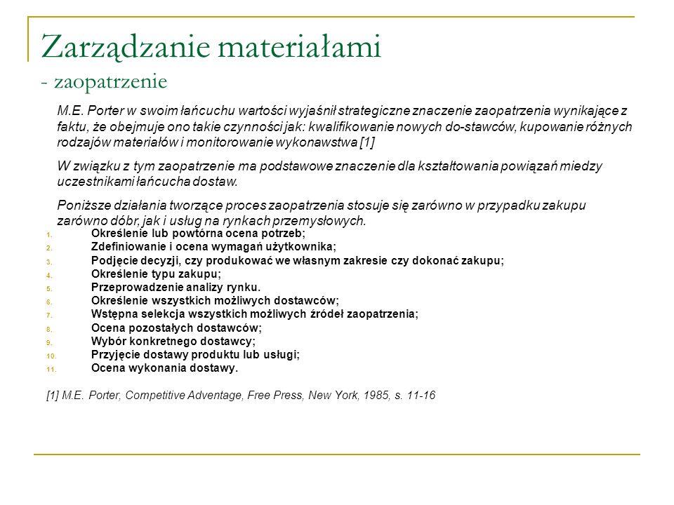 Zarządzanie materiałami - zaopatrzenie 1. Określenie lub powtórna ocena potrzeb; 2. Zdefiniowanie i ocena wymagań użytkownika; 3. Podjęcie decyzji, cz