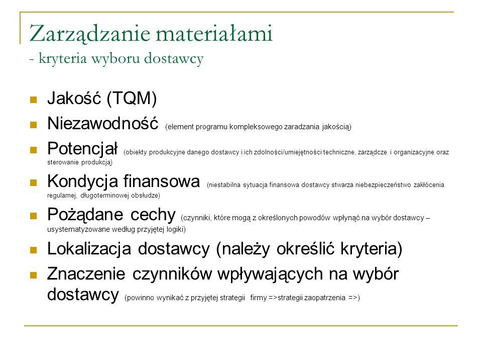 Zarządzanie materiałami - kryteria wyboru dostawcy Jakość (TQM) Niezawodność (element programu kompleksowego zaradzania jakością) Potencjał (obiekty p