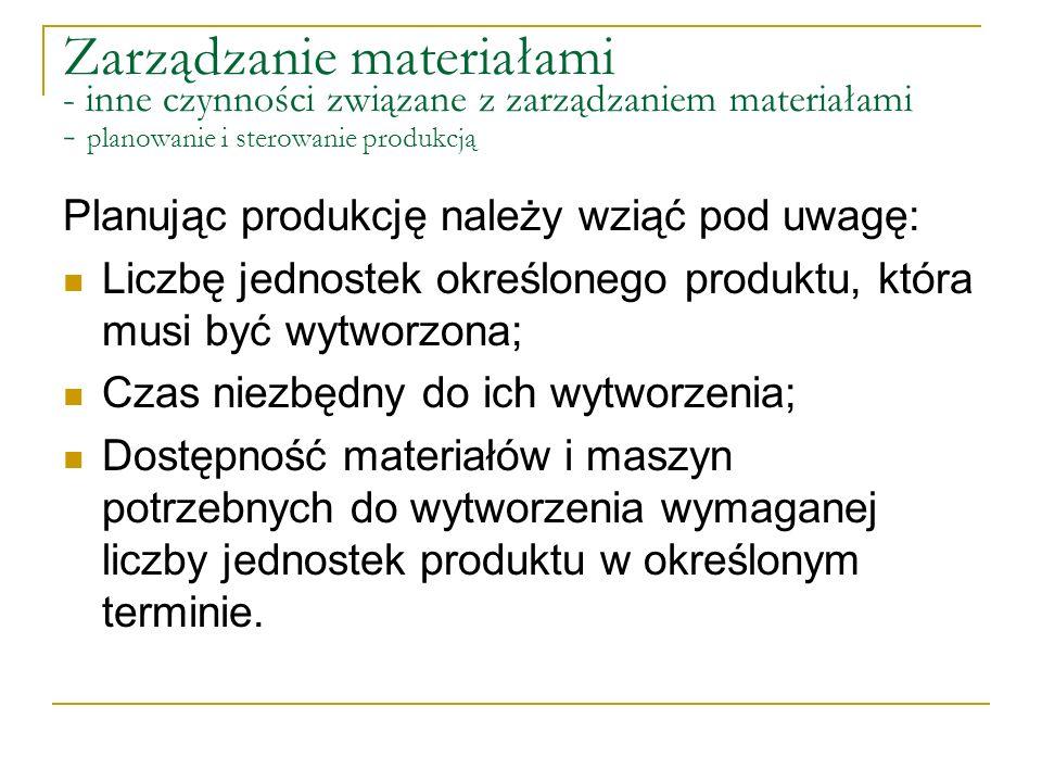Zarządzanie materiałami - inne czynności związane z zarządzaniem materiałami - planowanie i sterowanie produkcją Planując produkcję należy wziąć pod u