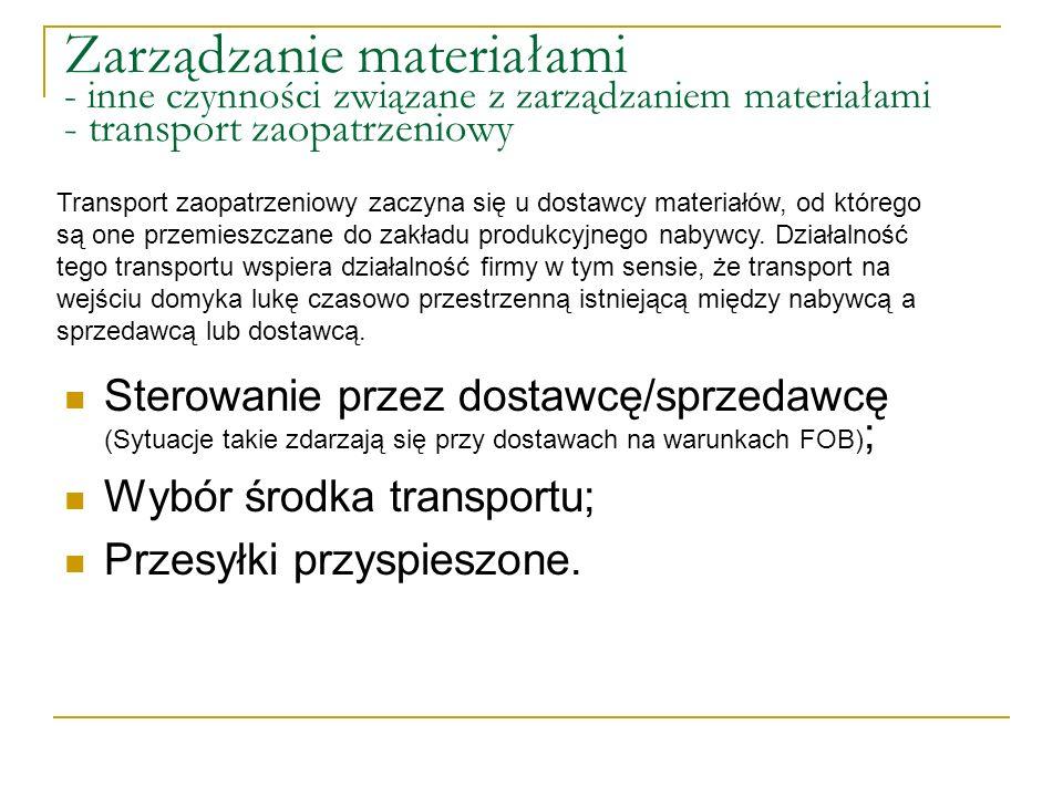 Zarządzanie materiałami - inne czynności związane z zarządzaniem materiałami - transport zaopatrzeniowy Sterowanie przez dostawcę/sprzedawcę (Sytuacje