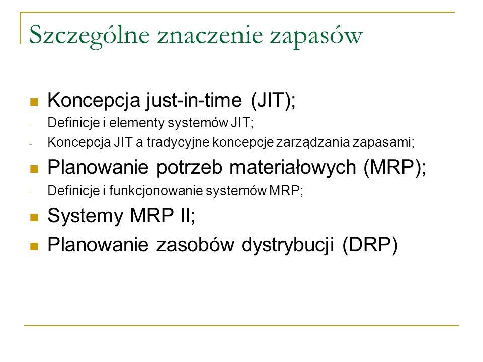 Szczególne znaczenie zapasów Koncepcja just-in-time (JIT); - Definicje i elementy systemów JIT; - Koncepcja JIT a tradycyjne koncepcje zarządzania zap
