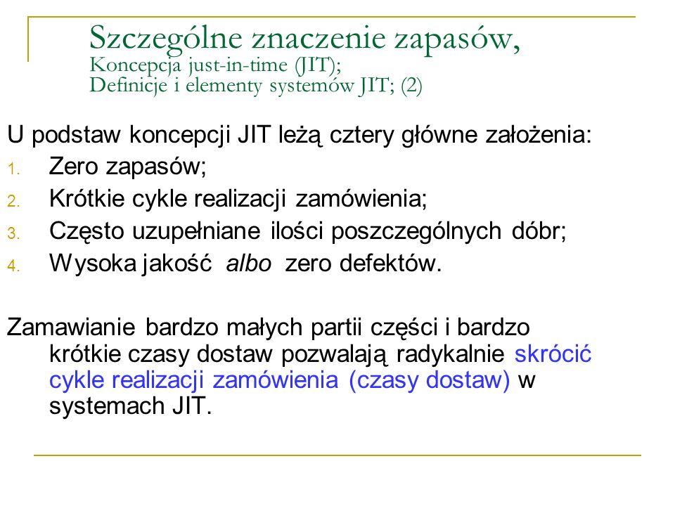 Szczególne znaczenie zapasów, Koncepcja just-in-time (JIT); Definicje i elementy systemów JIT; (2) U podstaw koncepcji JIT leżą cztery główne założeni