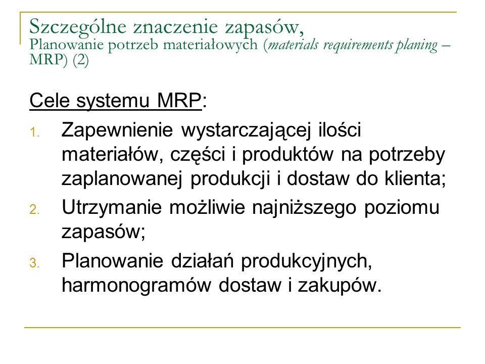 Szczególne znaczenie zapasów, Planowanie potrzeb materiałowych (materials requirements planing – MRP) (2) Cele systemu MRP: 1. Zapewnienie wystarczają