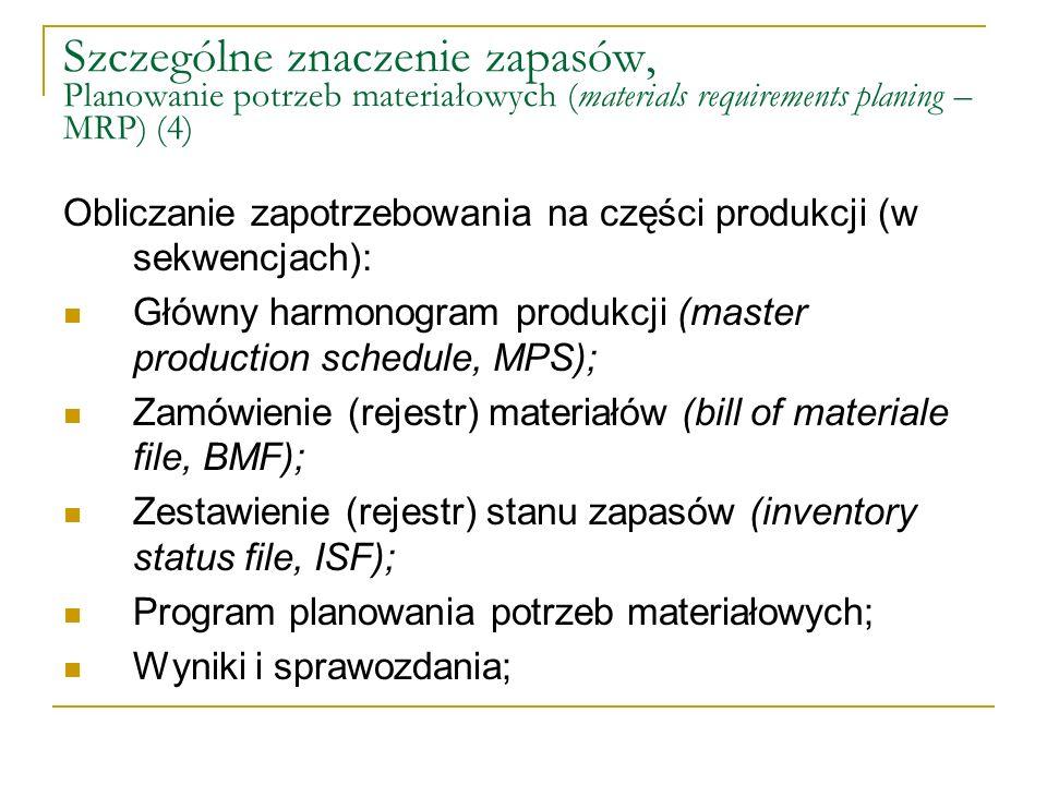 Szczególne znaczenie zapasów, Planowanie potrzeb materiałowych (materials requirements planing – MRP) (4) Obliczanie zapotrzebowania na części produkc