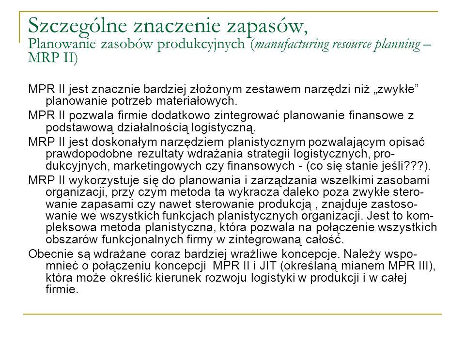 Szczególne znaczenie zapasów, Planowanie zasobów produkcyjnych (manufacturing resource planning – MRP II) MPR II jest znacznie bardziej złożonym zesta