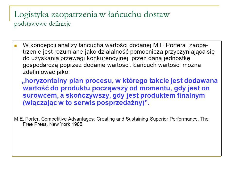 Logistyka zaopatrzenia w łańcuchu dostaw podstawowe definicje W koncepcji analizy łańcucha wartości dodanej M.E.Portera zaopa- trzenie jest rozumiane