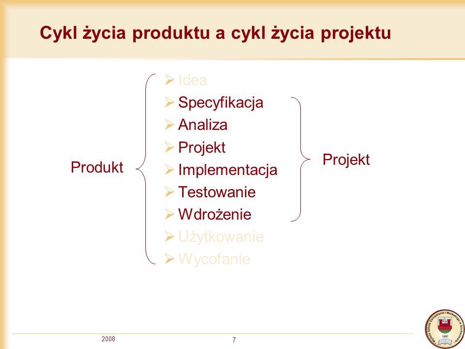 2008 7 Cykl życia produktu a cykl życia projektu Idea Specyfikacja Analiza Projekt Implementacja Testowanie Wdrożenie Użytkowanie Wycofanie Projekt Pr