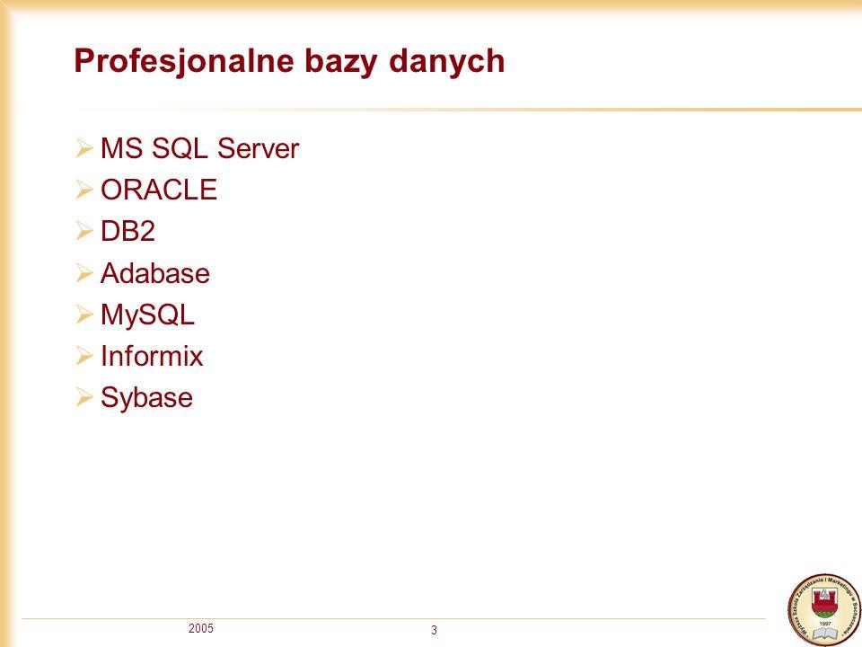 2005 3 Profesjonalne bazy danych MS SQL Server ORACLE DB2 Adabase MySQL Informix Sybase