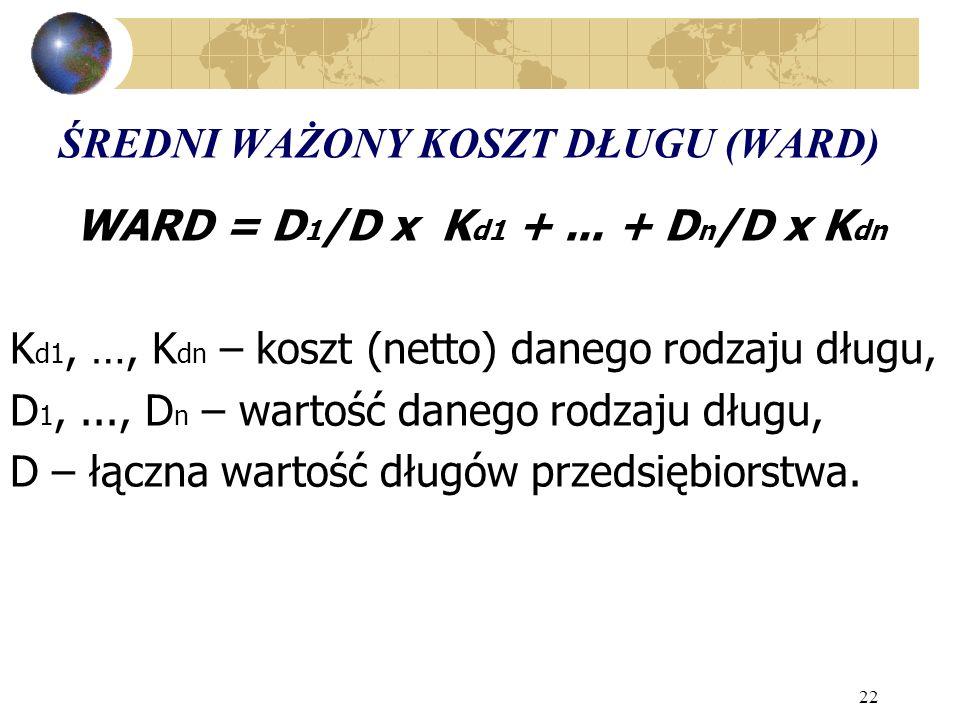 22 ŚREDNI WAŻONY KOSZT DŁUGU (WARD) WARD = D 1 /D x K d1 +... + D n /D x K dn K d1, …, K dn – koszt (netto) danego rodzaju długu, D 1,..., D n – warto