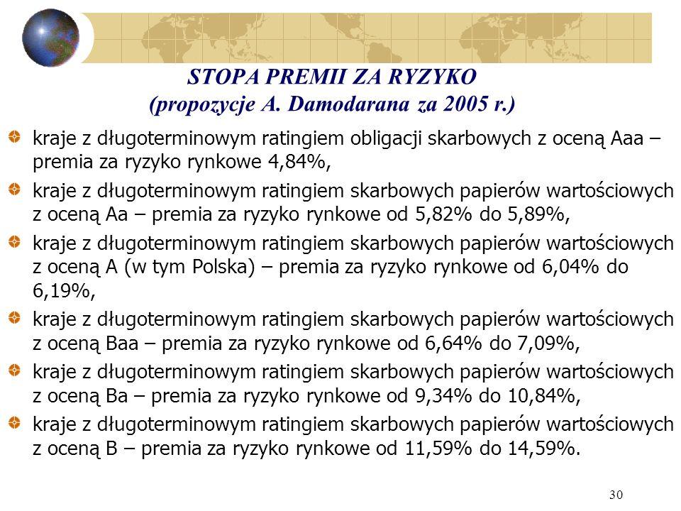 30 STOPA PREMII ZA RYZYKO (propozycje A. Damodarana za 2005 r.) kraje z długoterminowym ratingiem obligacji skarbowych z oceną Aaa – premia za ryzyko