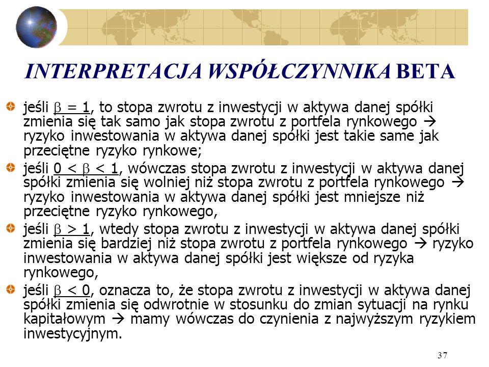 37 INTERPRETACJA WSPÓŁCZYNNIKA BETA jeśli = 1, to stopa zwrotu z inwestycji w aktywa danej spółki zmienia się tak samo jak stopa zwrotu z portfela ryn
