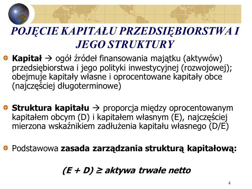4 POJĘCIE KAPITAŁU PRZEDSIĘBIORSTWA I JEGO STRUKTURY Kapitał ogół źródeł finansowania majątku (aktywów) przedsiębiorstwa i jego polityki inwestycyjnej