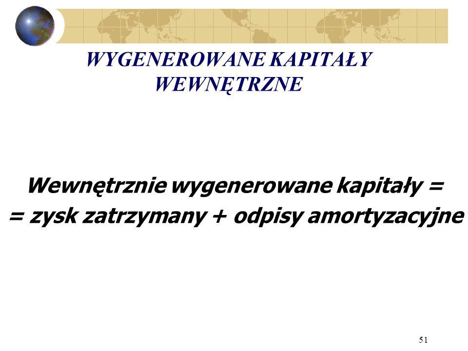 51 WYGENEROWANE KAPITAŁY WEWNĘTRZNE Wewnętrznie wygenerowane kapitały = = zysk zatrzymany + odpisy amortyzacyjne