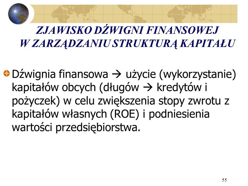 55 ZJAWISKO DŹWIGNI FINANSOWEJ W ZARZĄDZANIU STRUKTURĄ KAPITAŁU Dźwignia finansowa użycie (wykorzystanie) kapitałów obcych (długów kredytów i pożyczek
