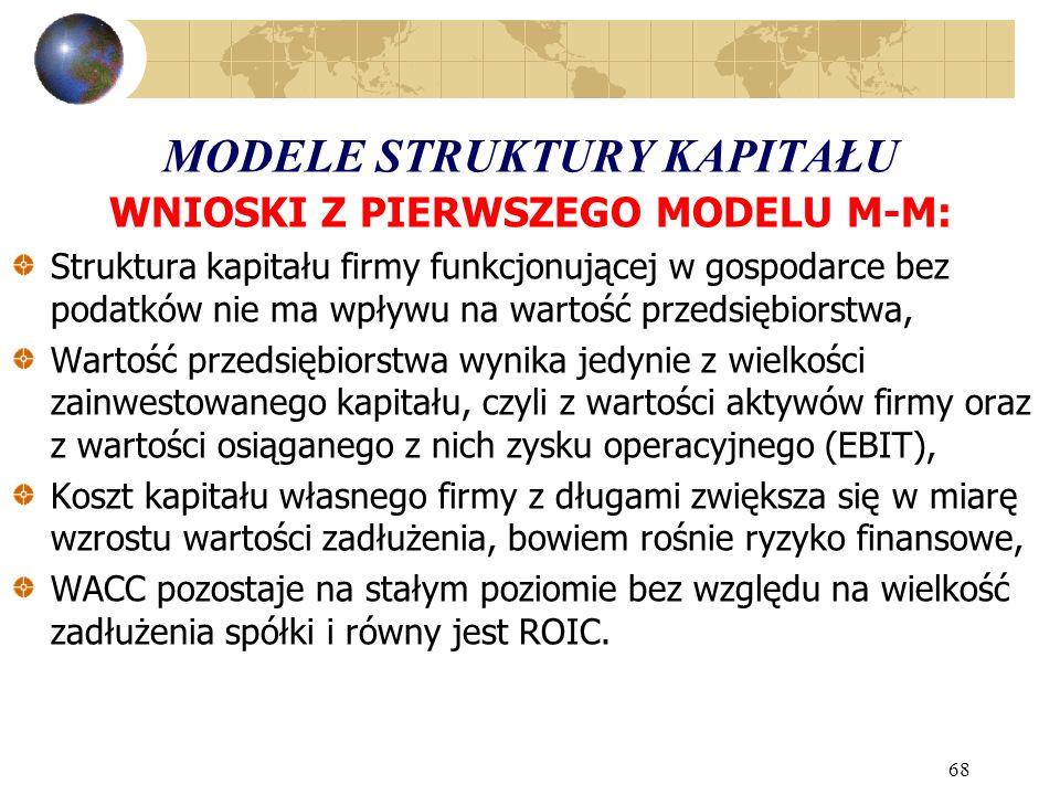 68 MODELE STRUKTURY KAPITAŁU WNIOSKI Z PIERWSZEGO MODELU M-M: Struktura kapitału firmy funkcjonującej w gospodarce bez podatków nie ma wpływu na wartość przedsiębiorstwa, Wartość przedsiębiorstwa wynika jedynie z wielkości zainwestowanego kapitału, czyli z wartości aktywów firmy oraz z wartości osiąganego z nich zysku operacyjnego (EBIT), Koszt kapitału własnego firmy z długami zwiększa się w miarę wzrostu wartości zadłużenia, bowiem rośnie ryzyko finansowe, WACC pozostaje na stałym poziomie bez względu na wielkość zadłużenia spółki i równy jest ROIC.