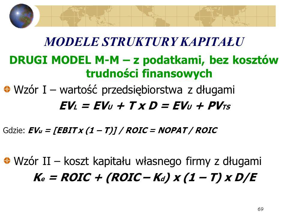 69 MODELE STRUKTURY KAPITAŁU DRUGI MODEL M-M – z podatkami, bez kosztów trudności finansowych Wzór I – wartość przedsiębiorstwa z długami EV L = EV U + T x D = EV U + PV TS Gdzie: EV u = [EBIT x (1 – T)] / ROIC = NOPAT / ROIC Wzór II – koszt kapitału własnego firmy z długami K e = ROIC + (ROIC – K d ) x (1 – T) x D/E