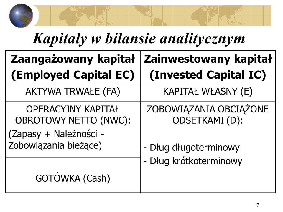 7 Kapitały w bilansie analitycznym Zaangażowany kapitał (Employed Capital EC) Zainwestowany kapitał (Invested Capital IC) AKTYWA TRWAŁE (FA)KAPITAŁ WŁASNY (E) OPERACYJNY KAPITAŁ OBROTOWY NETTO (NWC): (Zapasy + Należności - Zobowiązania bieżące) ZOBOWIĄZANIA OBCIĄŻONE ODSETKAMI (D): - Dług długoterminowy - Dług krótkoterminowy GOTÓWKA (Cash)