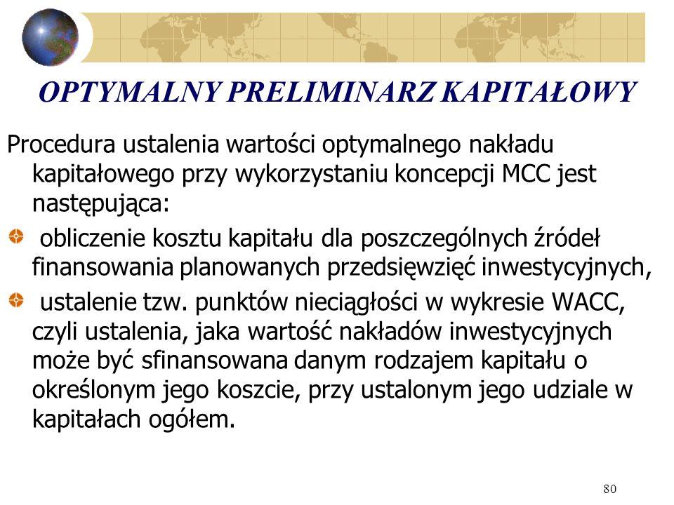 80 OPTYMALNY PRELIMINARZ KAPITAŁOWY Procedura ustalenia wartości optymalnego nakładu kapitałowego przy wykorzystaniu koncepcji MCC jest następująca: o