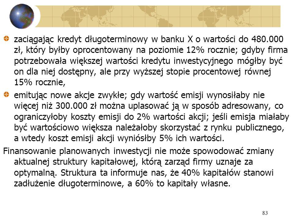 83 zaciągając kredyt długoterminowy w banku X o wartości do 480.000 zł, który byłby oprocentowany na poziomie 12% rocznie; gdyby firma potrzebowała wi